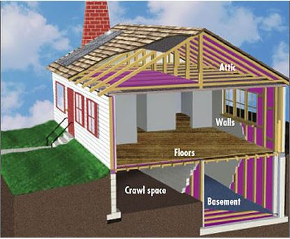 common-areas-to-insulate